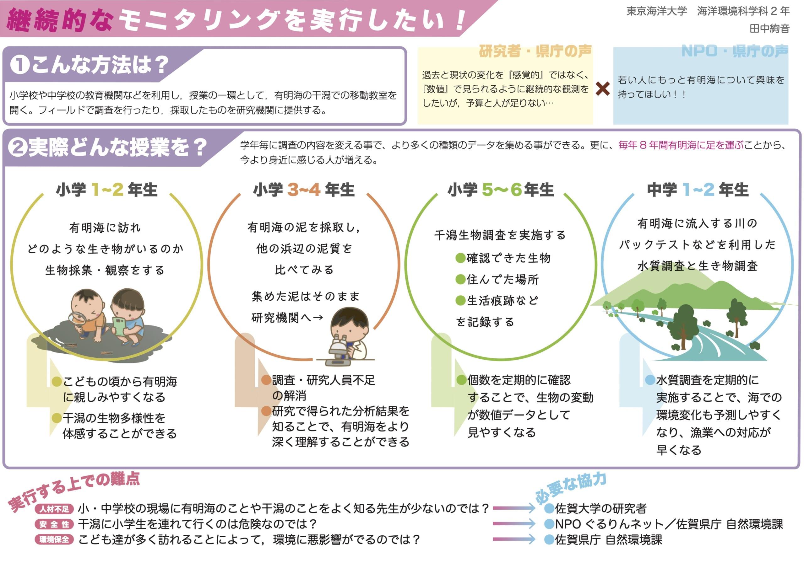個人ポスター 田中絢音最終版