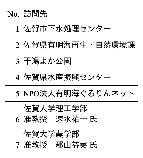 別添_マリンチャレンジプログラム2019年度実施報告書_-_Google_ドキュメント